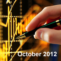 Annuity Rates Review October 2012
